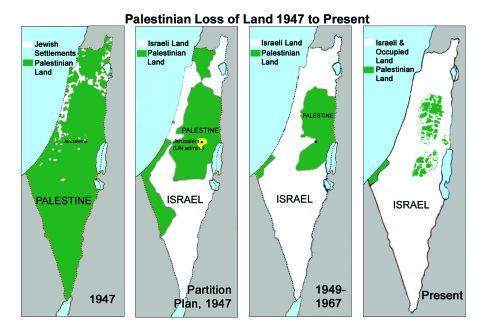 Shrinking-Palestine